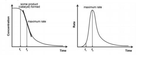 autocatalytic-reaction