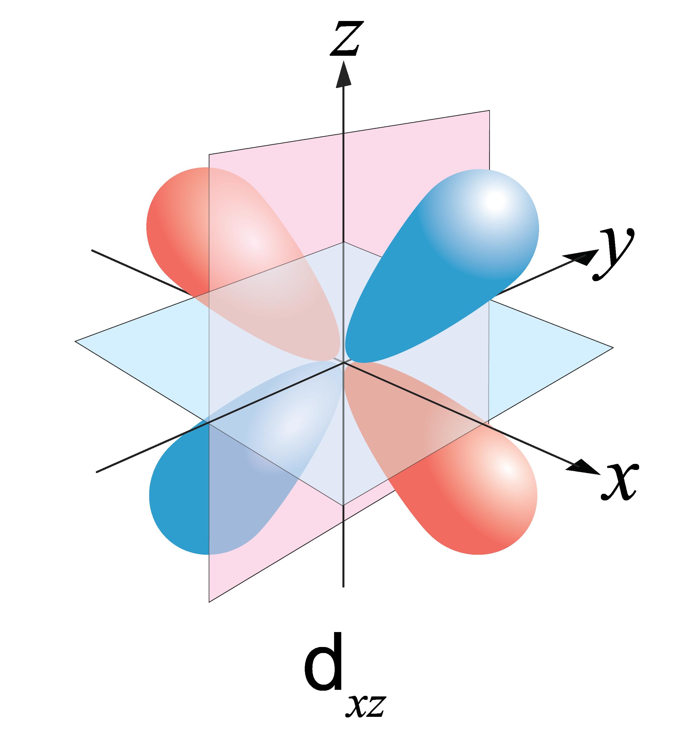 Transition ElementsArtboard