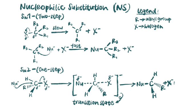nucleophilic-substitution